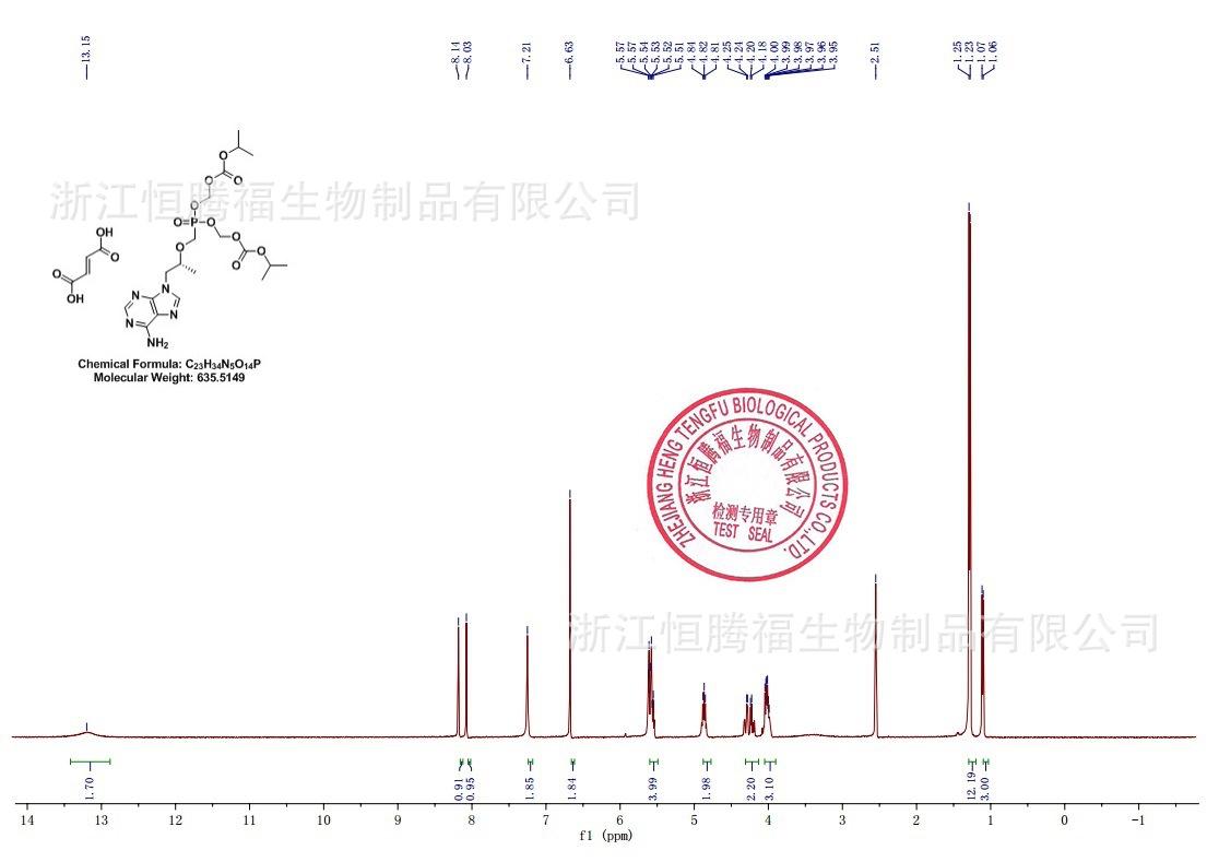 产品名称:富马酸替诺福韦酯 英文名称: Tenofovir disoproxil fumarate 中文名称:富马酸替诺福韦酯 中文同义词:泰诺福韦脂;泰诺福韦酯;富马酸替诺福韦;富马酸泰诺福韦酯; 分子式: C19H30N5O10P 分子量: 635.51 CAS号: 202138-50-9 性状:本品为白色或类白色结晶性粉末;无臭。在二甲基甲酰胺中易溶,在甲醇中溶解;在水、乙腈中微溶。熔点113~118核苷酸逆转录酶抑制剂,是替诺福韦(PMPA,2)的前药,临床主要用于治疗人类免疫缺陷病毒(HIV)感