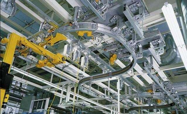 應用領域工業自動化篇圖片1