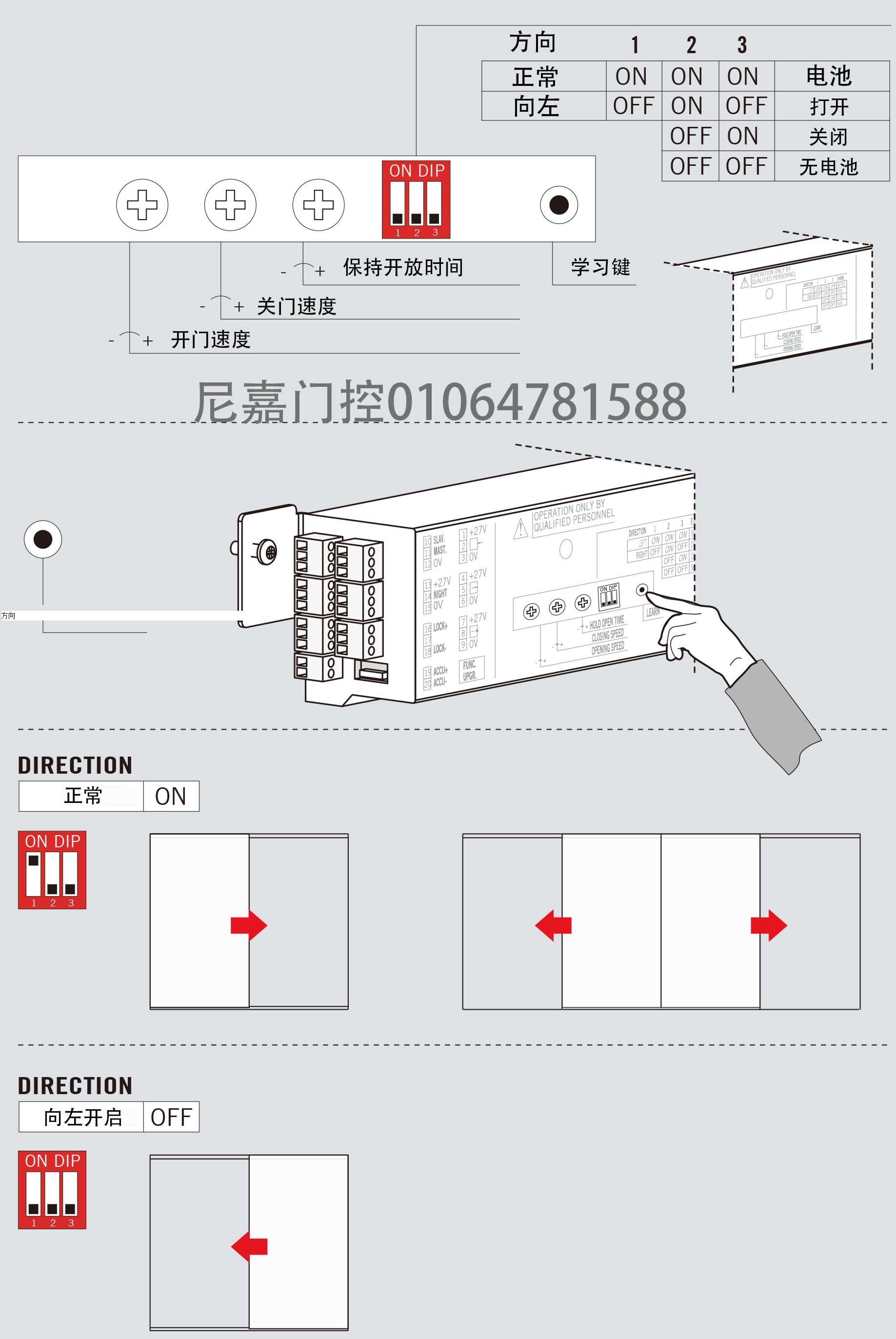 多玛ES68自动门中文说明书,最重要的部分
