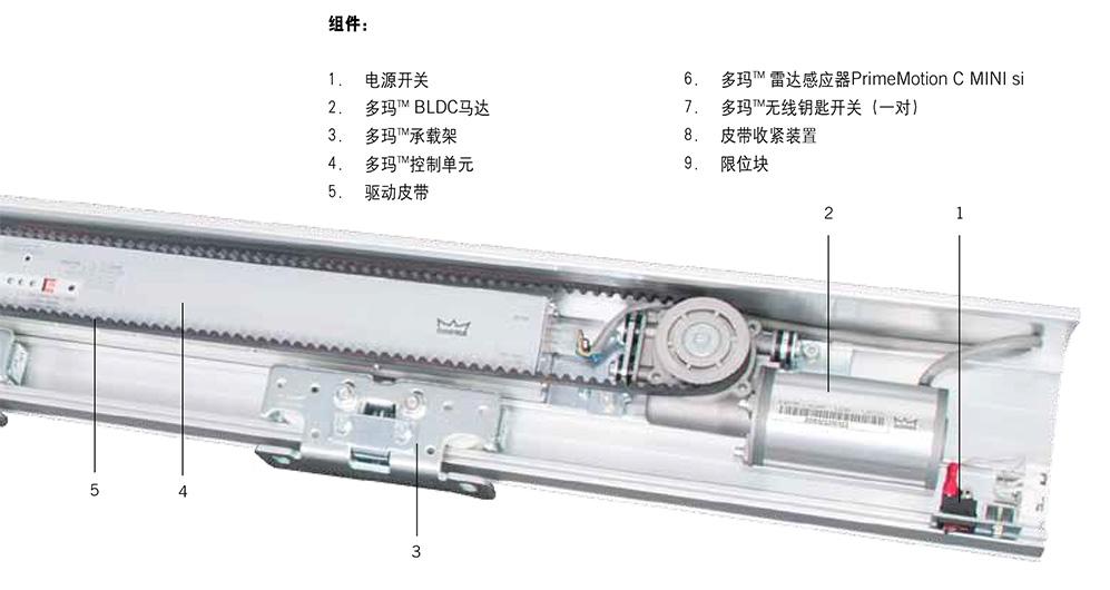 多玛自动门ES68配件明细-2