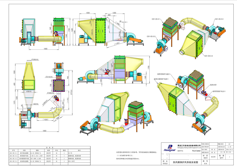 武汉绿克-热风箱保护风系统-A2