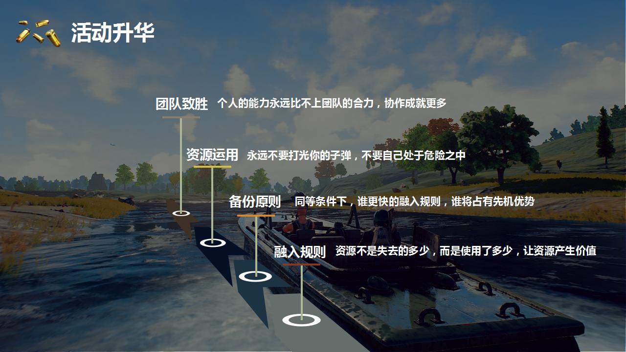 絕地求生真人版——杭州基地-2_13