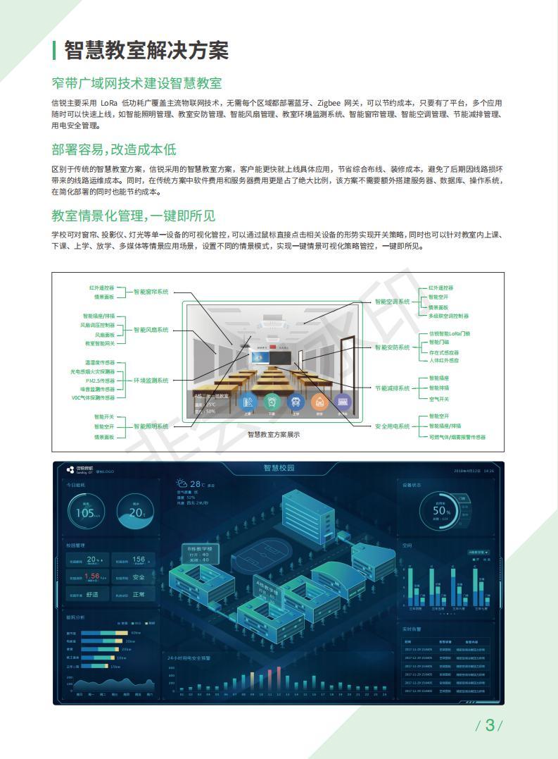 最新版-物联网折页_03