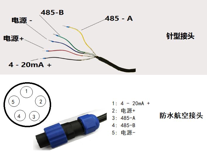 传感器线接口