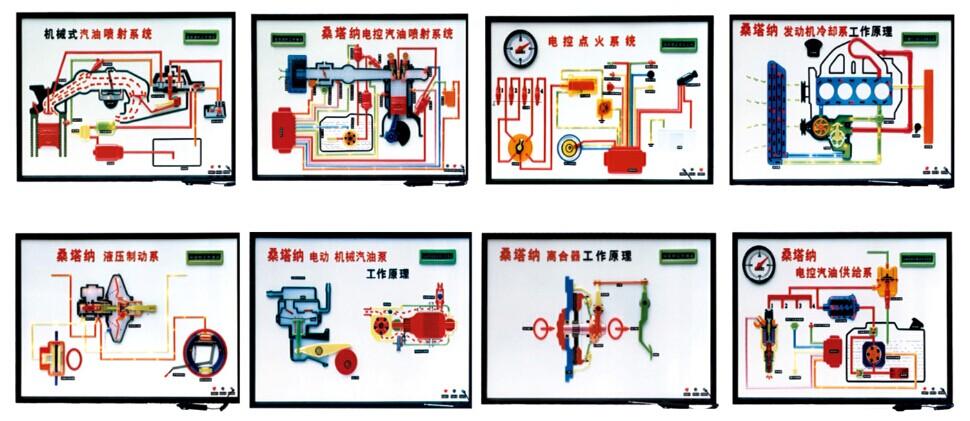 桑塔納2000型轎車電子、電噴自動程控電教板