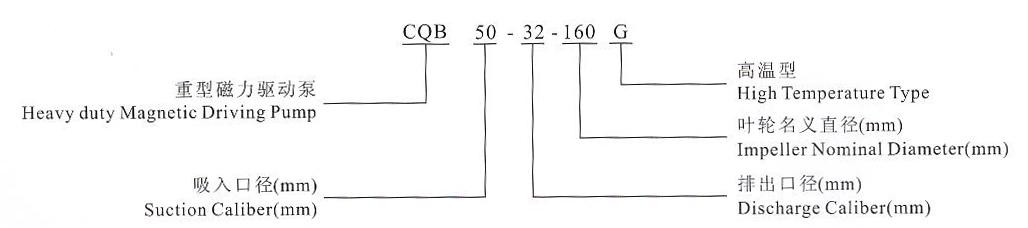 CQB-CQBG
