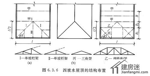 四川木屋桁架结构形式的选择和布置