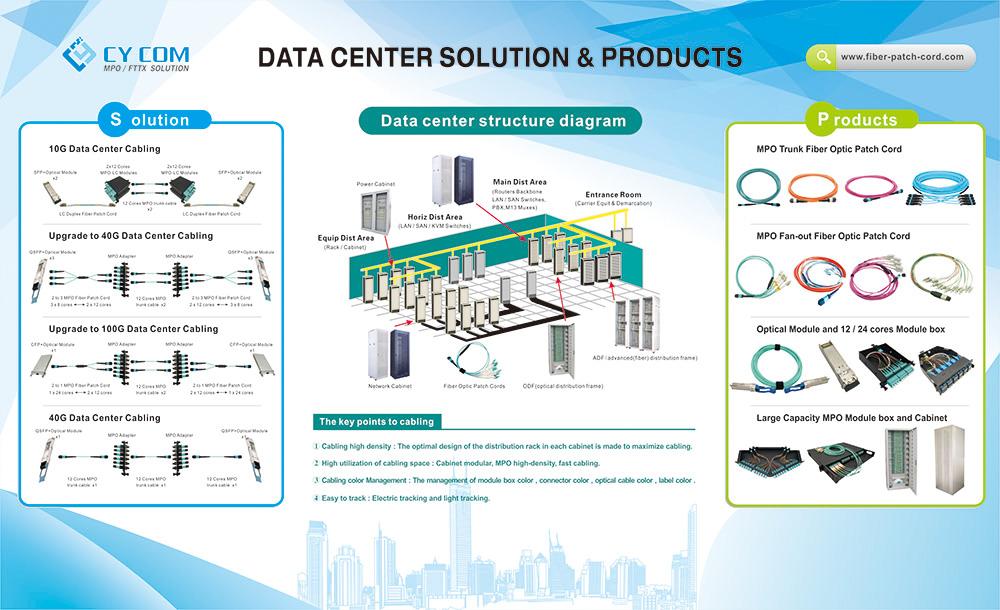 數據中心方案V4