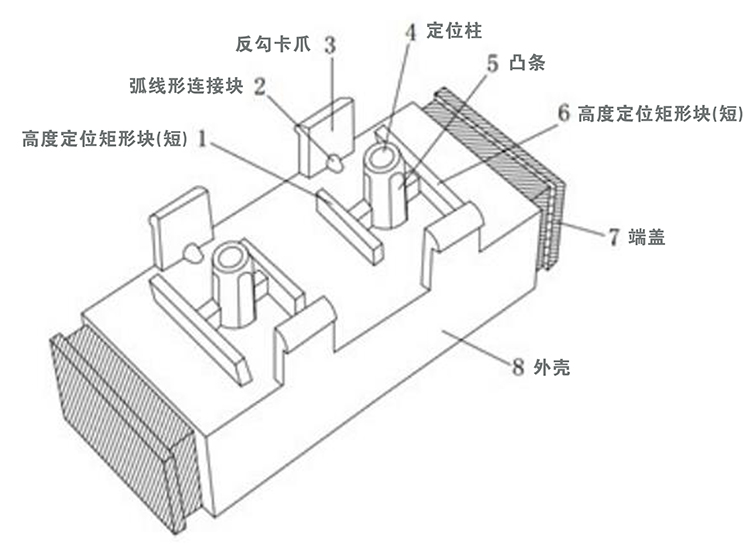 SCU卡板適配器CAD