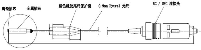 非標尾纖CAD