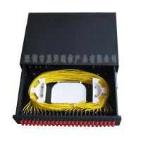 GPZ-JJ-CL-2U-FC1000