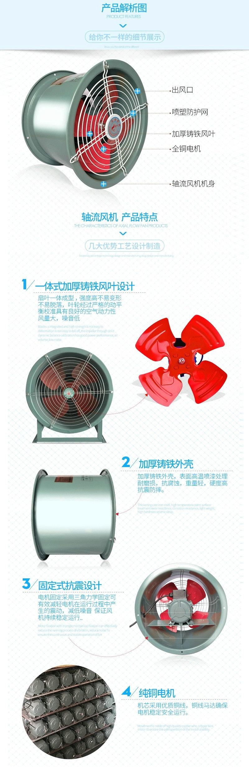 鄭州軸流風機-7