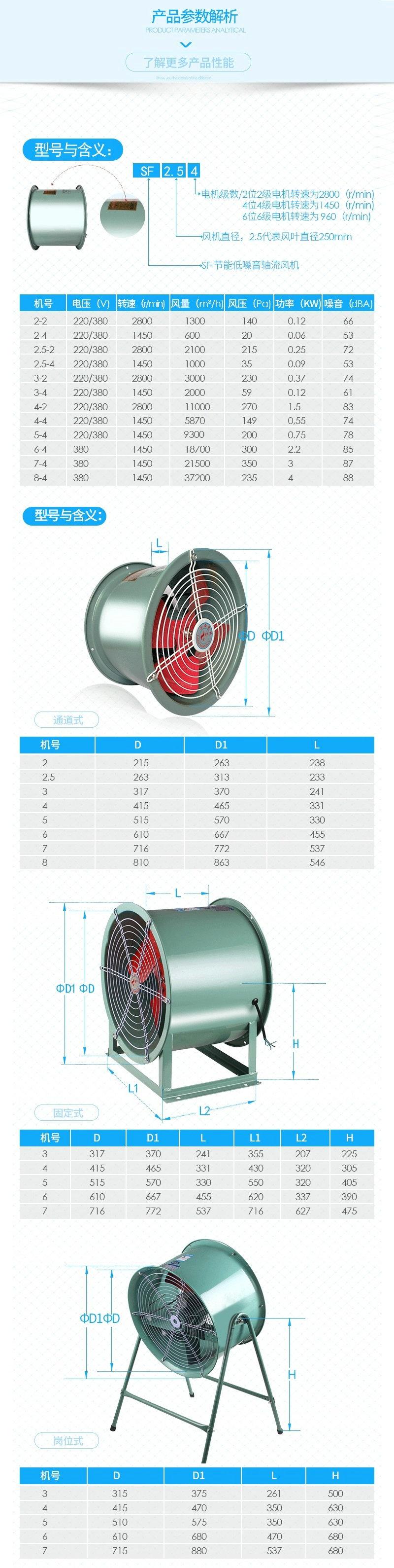 鄭州軸流風機-8