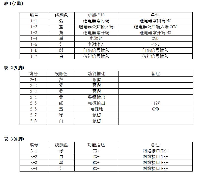 XC0NC-Y7HJ1SHGZ3-7F-WER