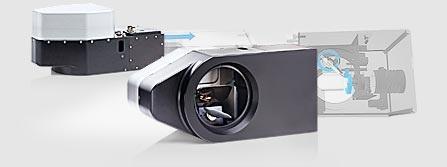 三軸動態掃描振鏡