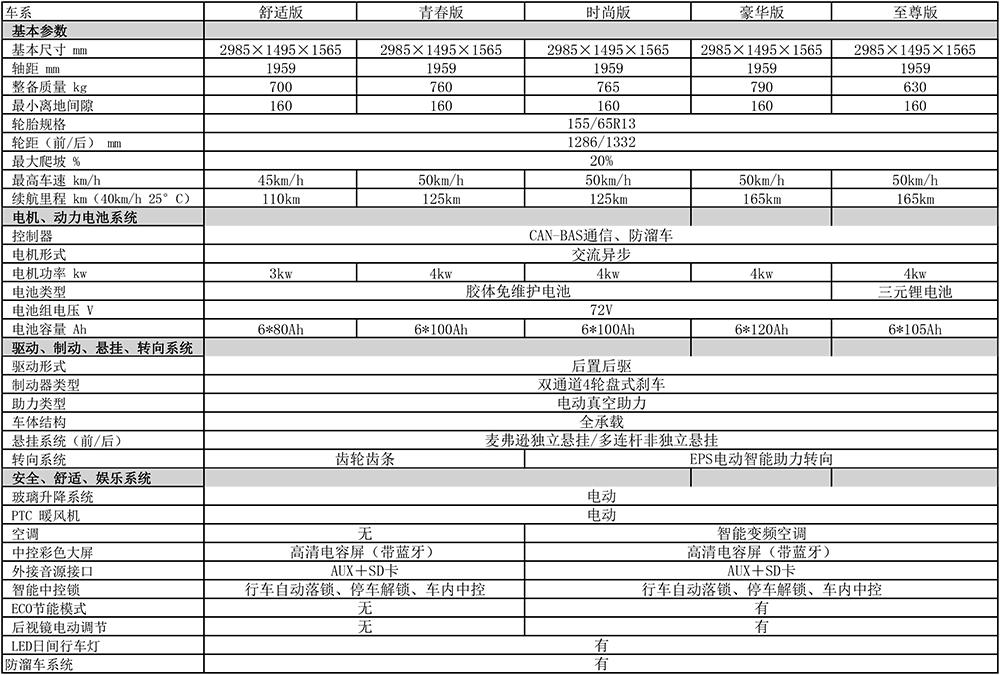 H6技術參數