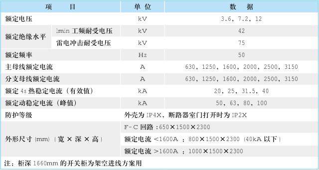 KYN61-40.5凱裝移開式交流金屬封閉開關設備