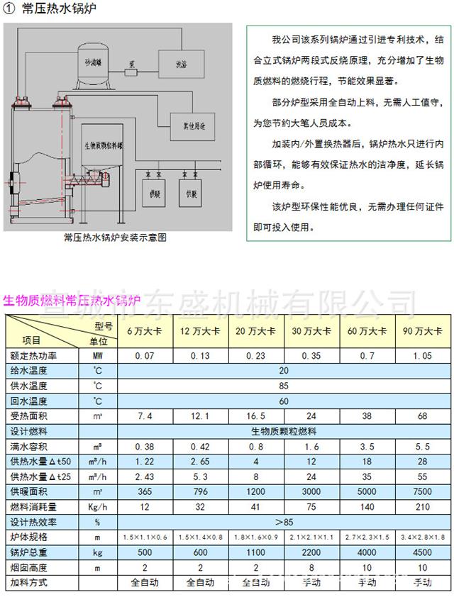 燃油燃氣生物質節能環保常壓熱水鍋爐3