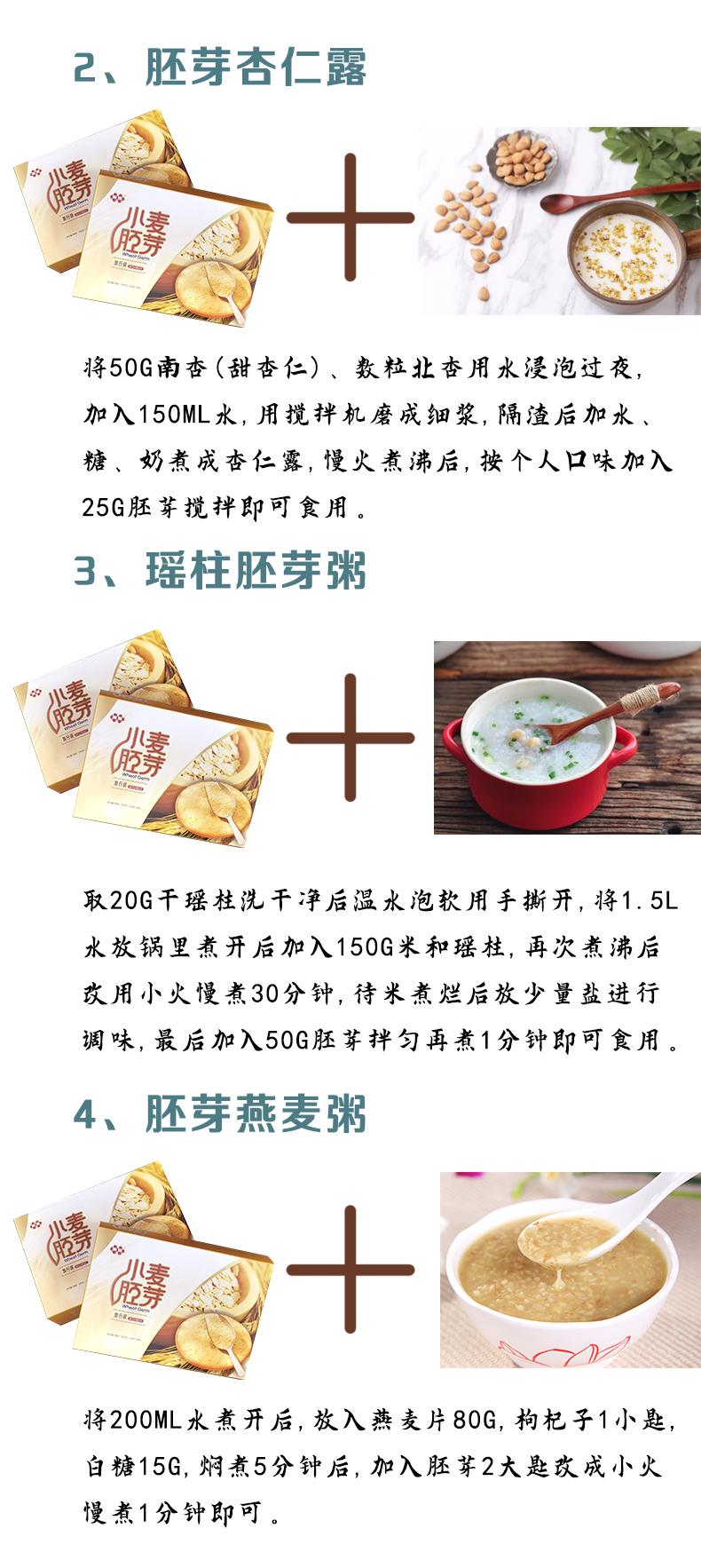 食用建議2
