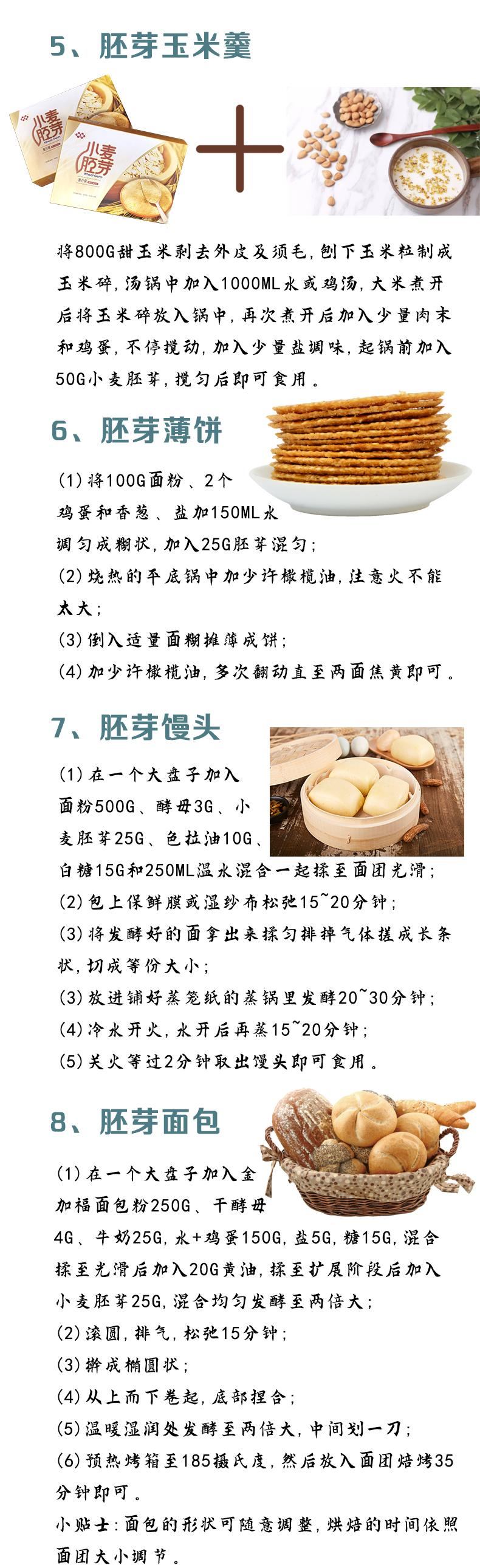 食用建議3
