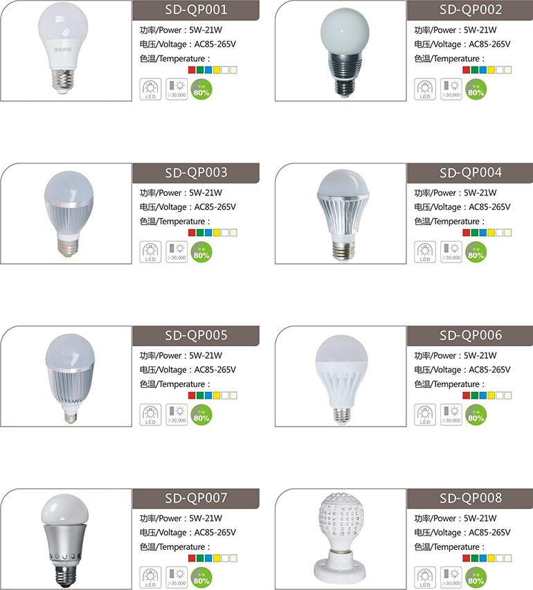 速杜LED球泡燈