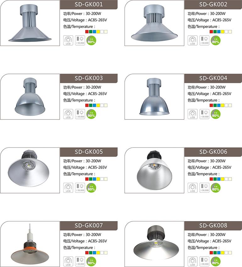 速杜LED工礦燈