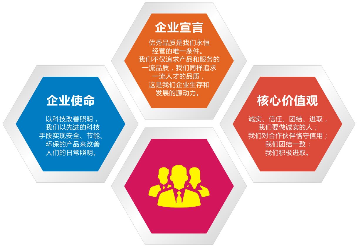 安徽富鑫雅企業文化