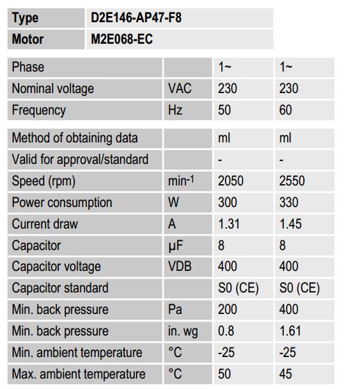 D2E146-AP47-F8規格書截圖