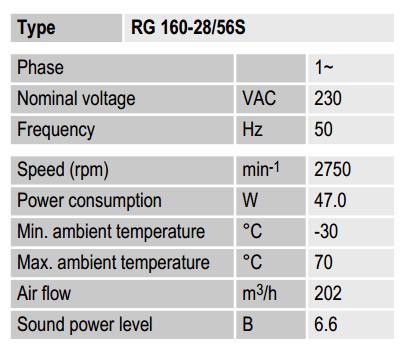 RG160-28-56S規格書截圖