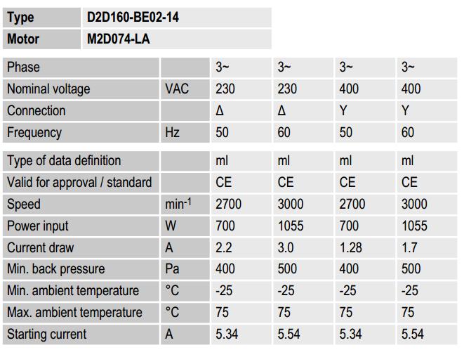 D2D160-BE02-14規格書截圖