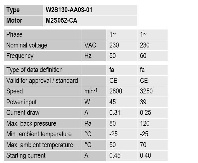 W2S130-AA03-01參數