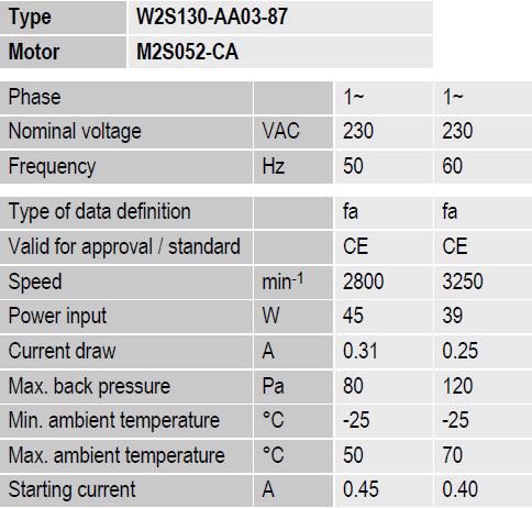 -UP--MZR-G7E-WPW0PB`-4