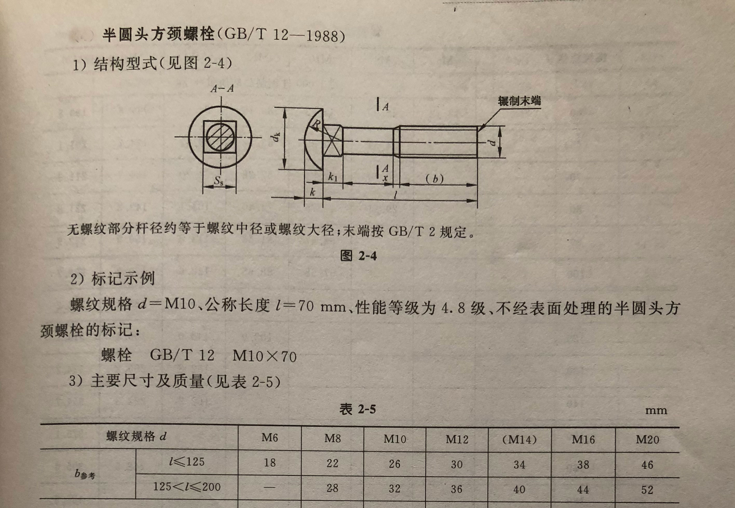 半圆头方颈螺栓-详情1_01