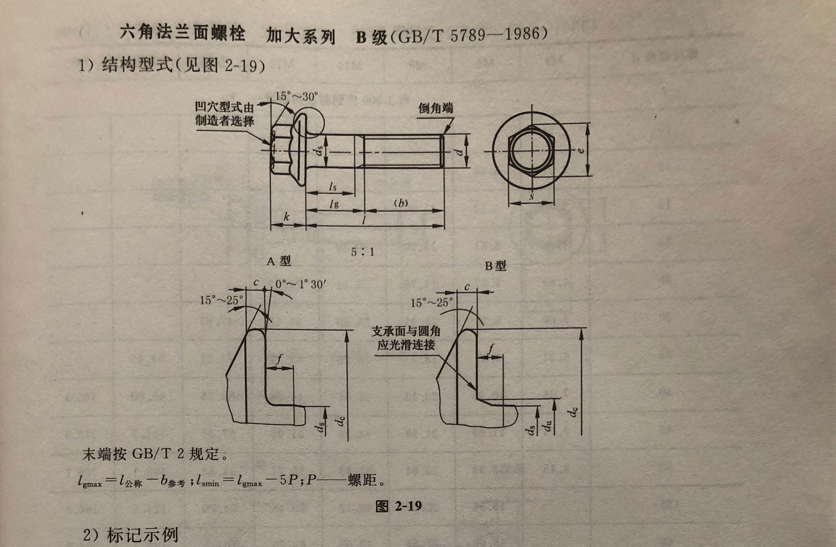 六角法兰面螺栓-尺寸与重量1_01