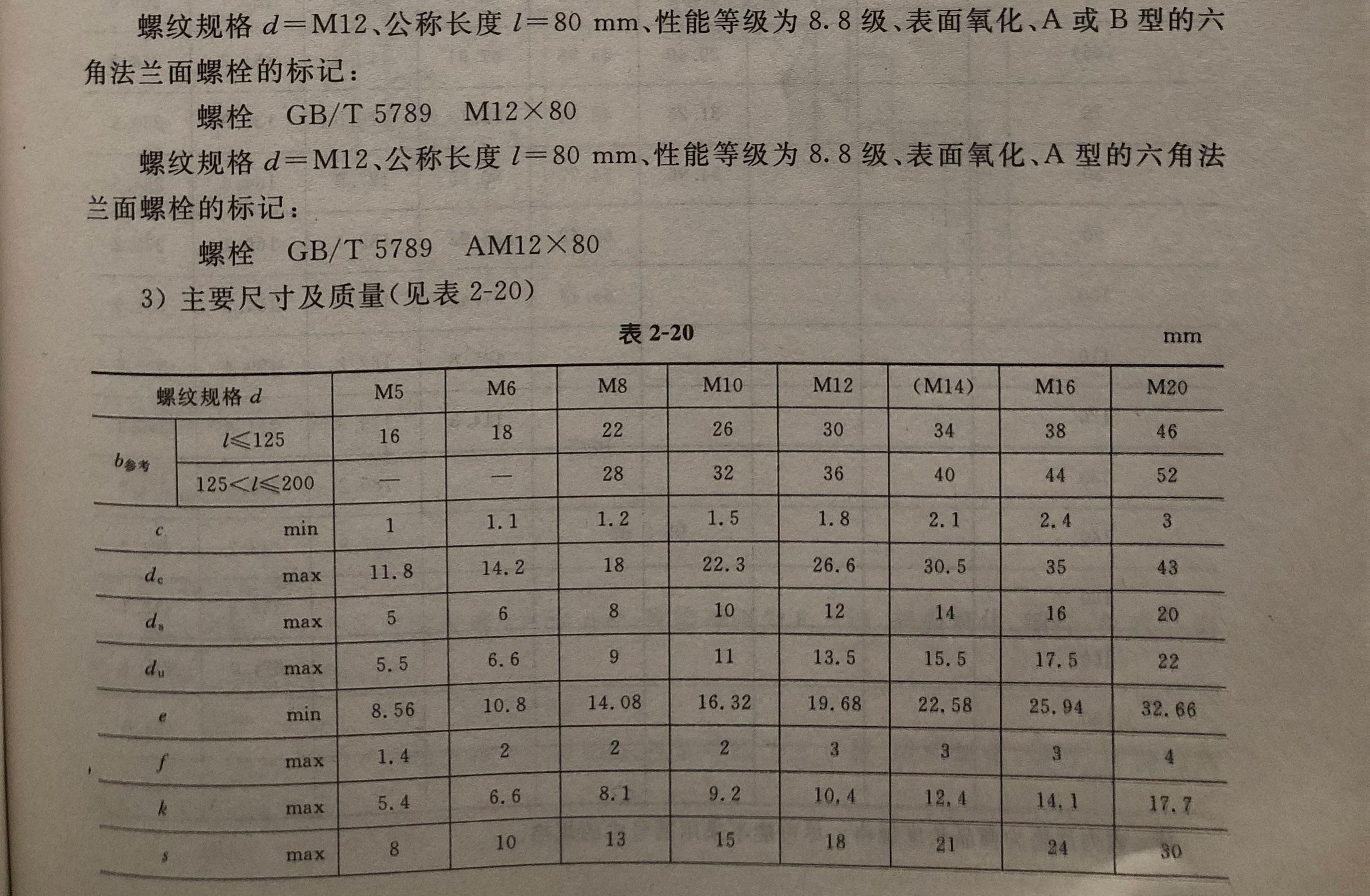 六角法兰面螺栓-尺寸与重量1_02