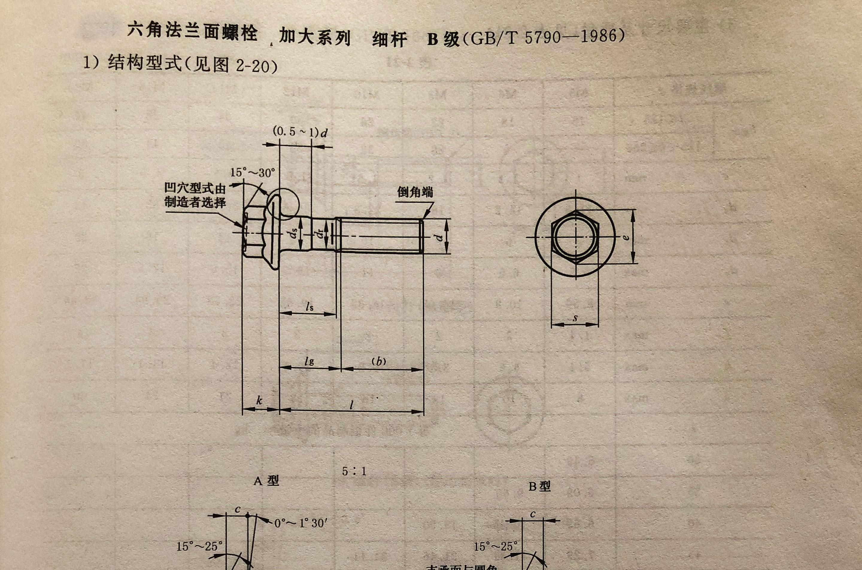 六角法兰面螺栓-尺寸与重量3_01