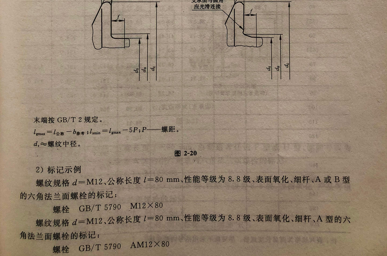 六角法兰面螺栓-尺寸与重量3_02