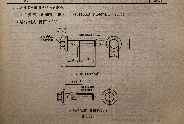 六角法兰面螺栓-尺寸与重量7_02