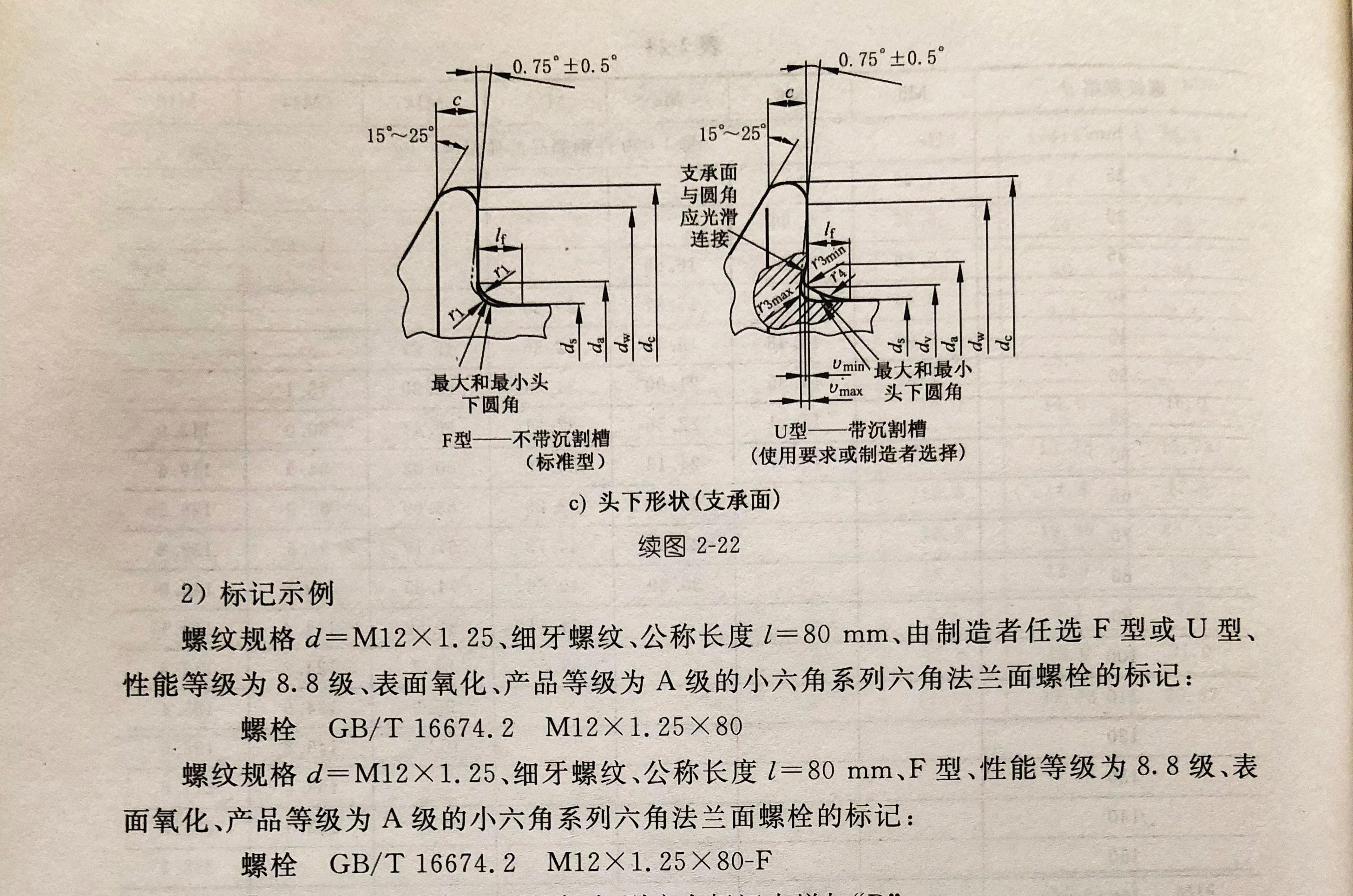 六角法兰面螺栓-尺寸与重量8_01