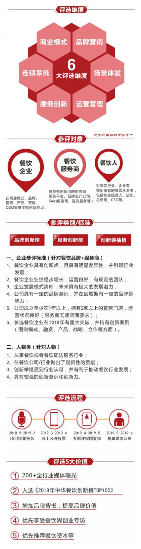 广州餐饮加盟展-第二届中华餐饮创新榜TOP100