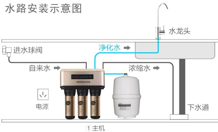 净水器代理好做吗