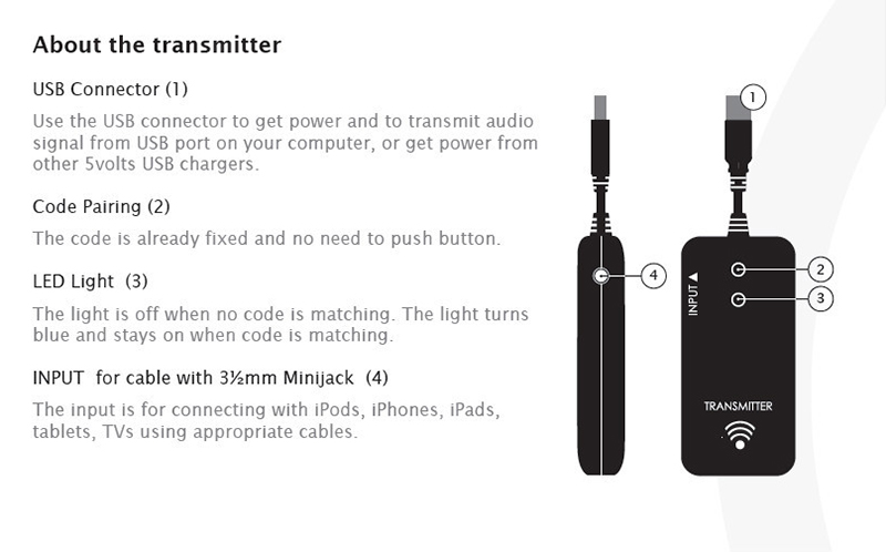 2.4Gtransmitterreceiver