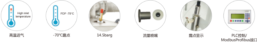 PE微热吸附式干燥机3