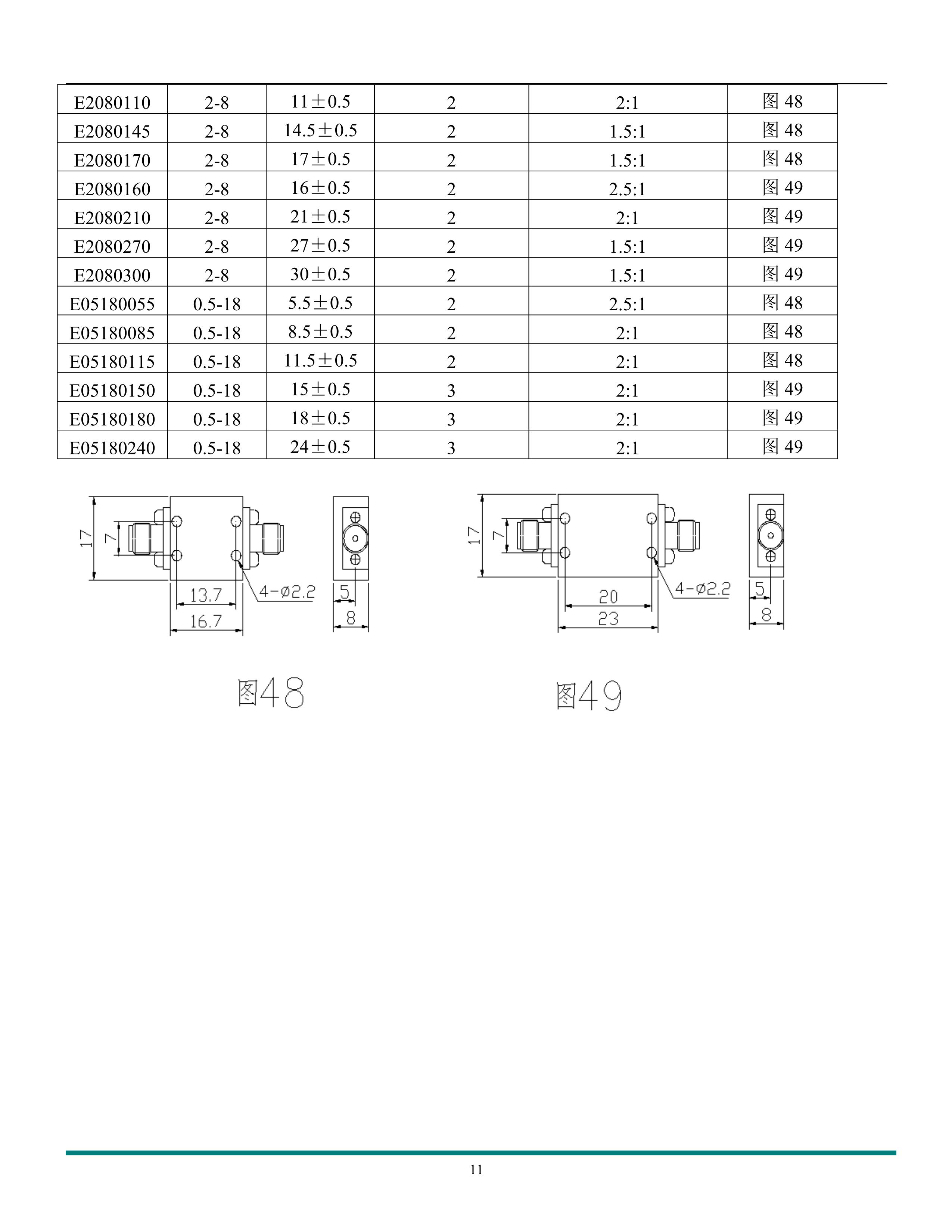 微波元器件產品手冊_11