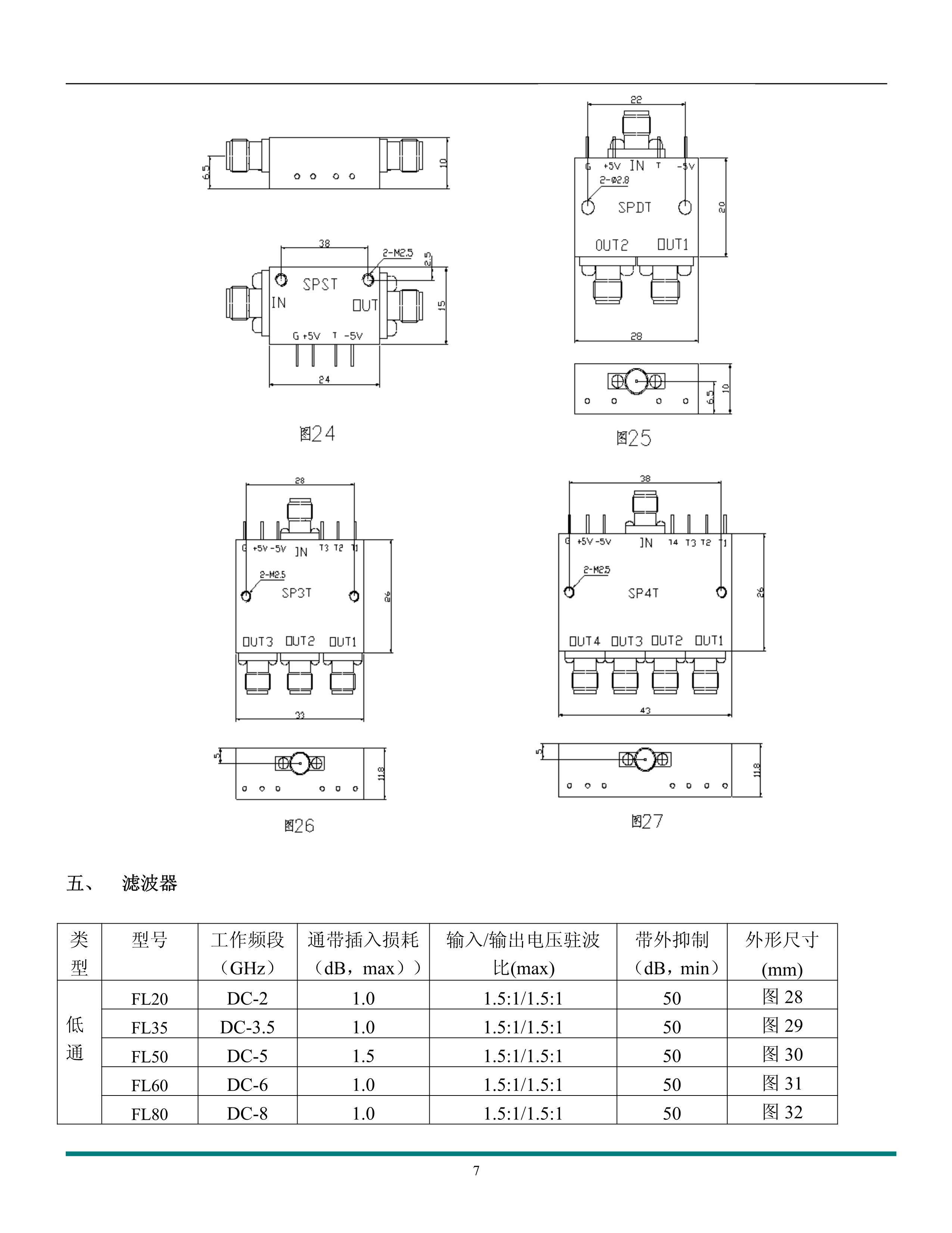 微波元器件產品手冊_7