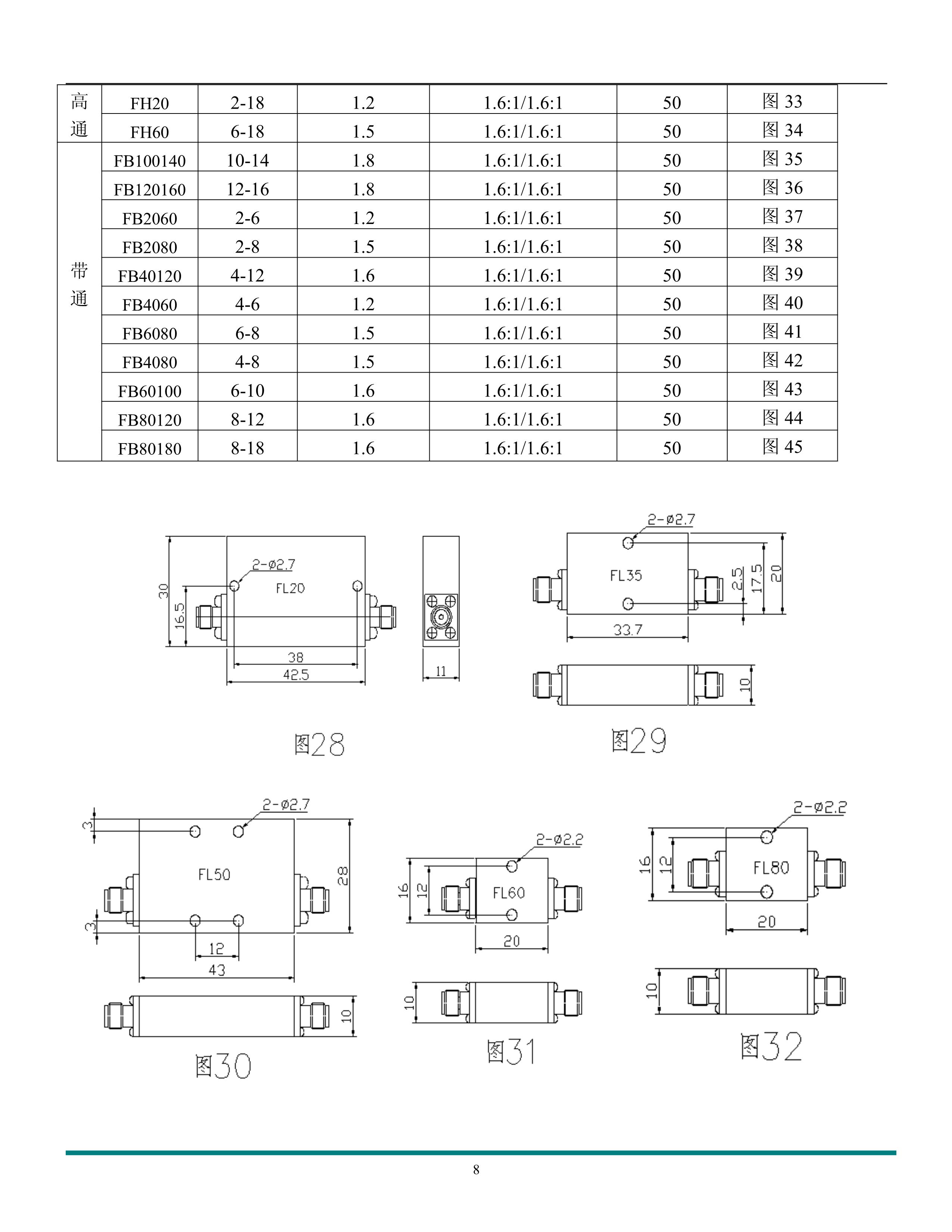 微波元器件產品手冊_8