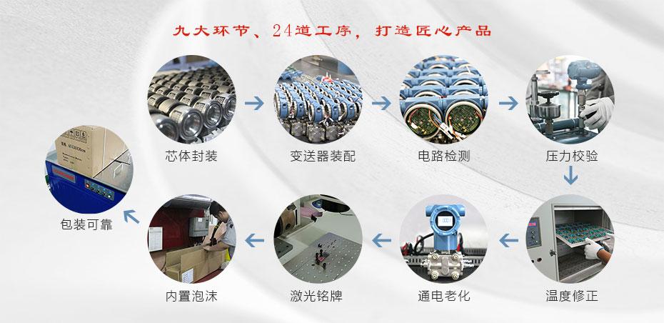 5生产流程