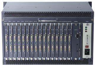 DVI矩阵控制器PMAX-DVI