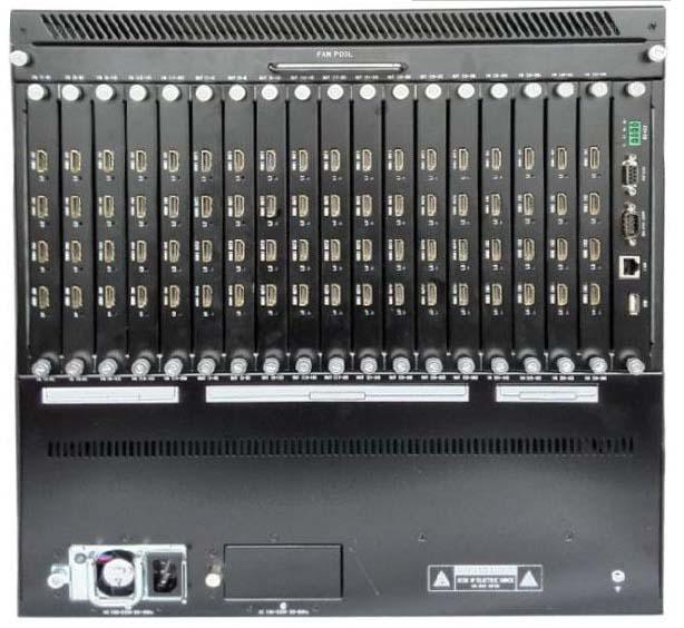 HDMI矩阵控制器PMAX-HDMI