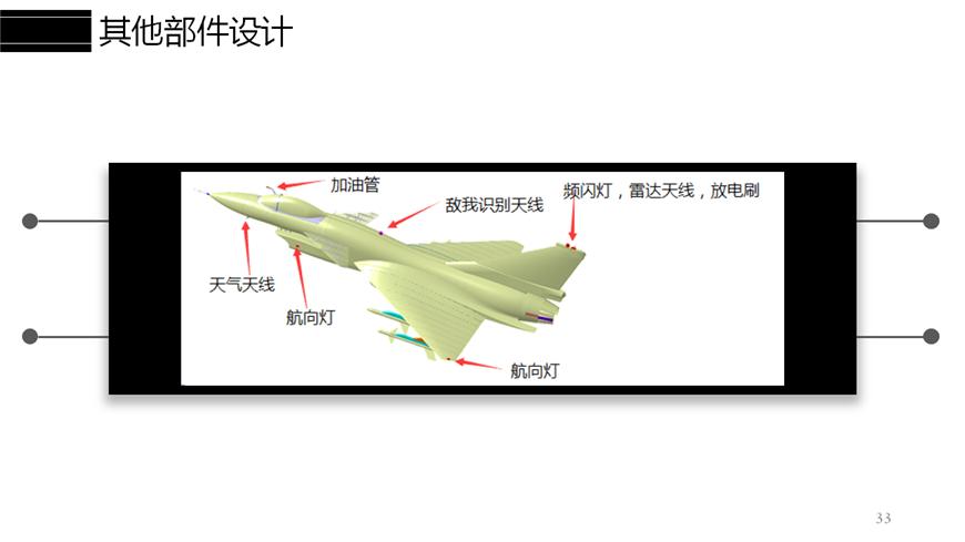幻灯片33